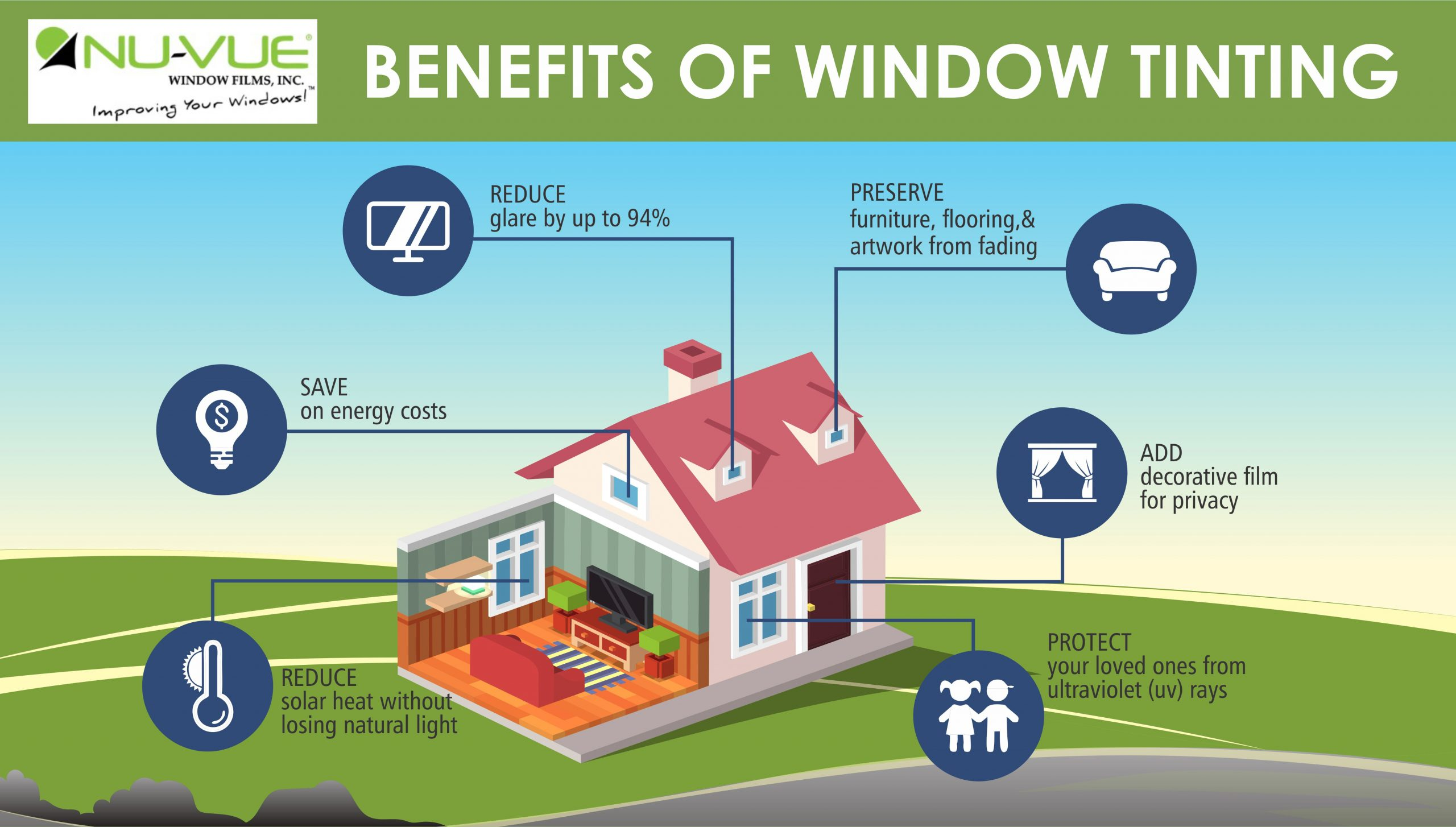 Benefits of tinting your home 2 scaled